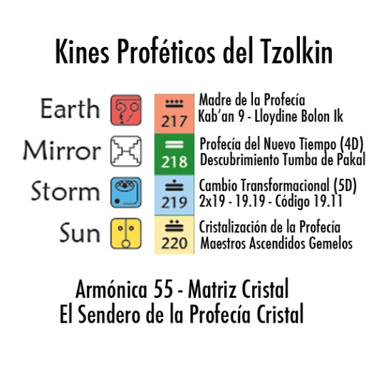 Armonica-55-Profecia-Cristal