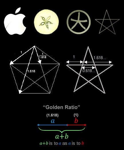 apple-penta-phi