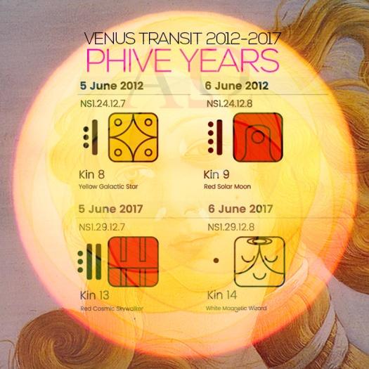 phive-venus
