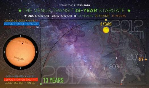 VT_fibonacci.001