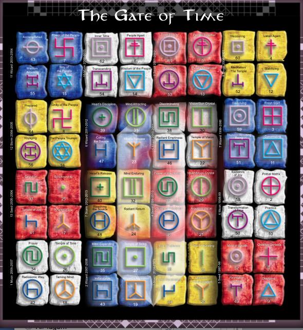 64UR Cube