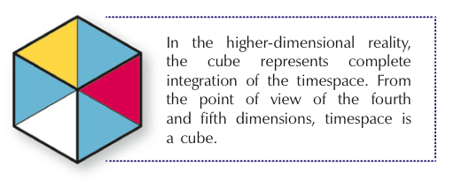 cube_cosmology-planes