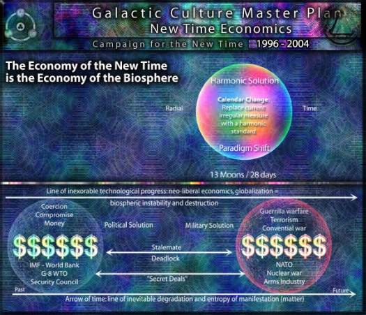 Galactic-Culture-Master-Plan-By-Jose-Lloydine-Arguelles