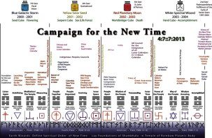 Four Year Plan_Corrected