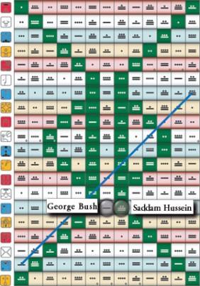 Tzolkin-George-Bush-Saddam-Hussein