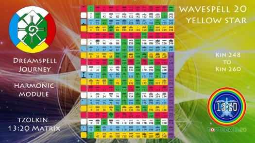 Yellow-Star-Wavespell-Tzolkin