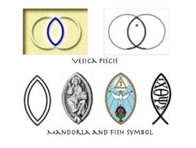 vesicapiscis-mandorla-fish_