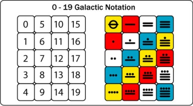 0-19-code-galactic-notation