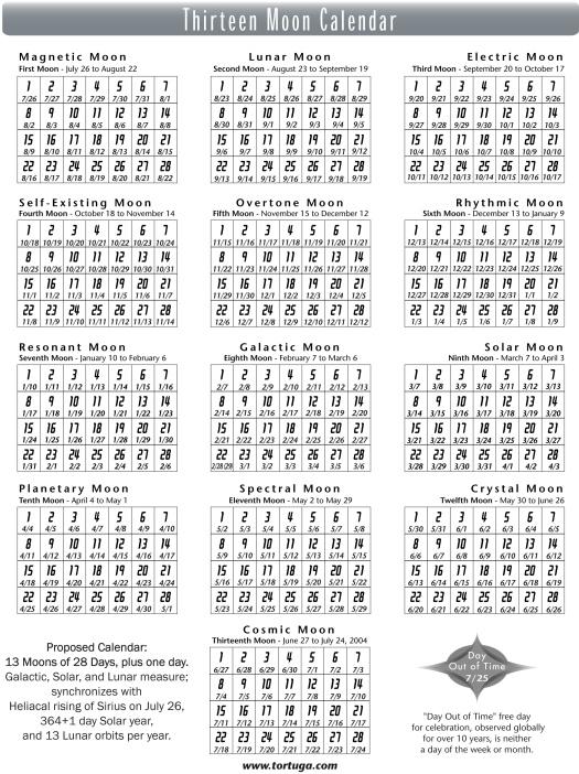 13-Moon-Calendar-Perpetual