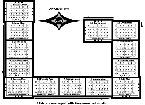 13-moon-wavespell-calendar
