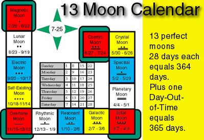 13-moon-wavespell