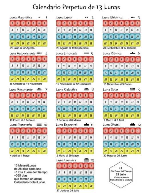 calendario-13-lunas-perpetuo