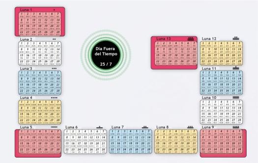 calendario-13-lunas