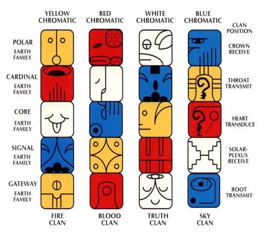 chromatic- arrangement-20-seals
