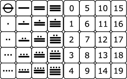notacion-galactica-codigo-0-19