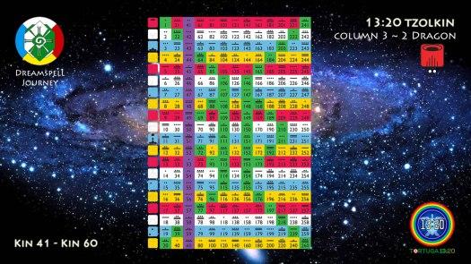 Tzolkin-Column-3