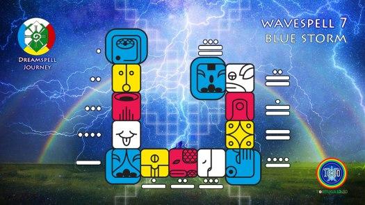 Blue Storm Wavespell / Onda Encantada de la Tormenta Azul