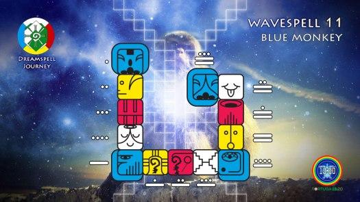 Blue Monkey Wavespell / Onda Encantada del Mono Azul