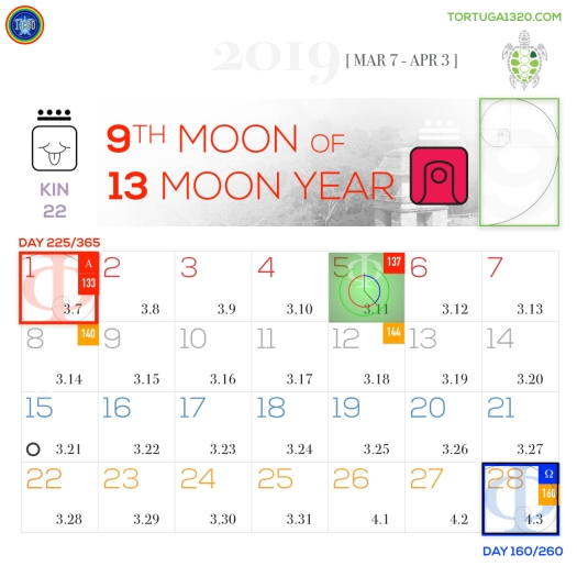 Noospheric Emergence pART VI: The Solar Moon of Golden