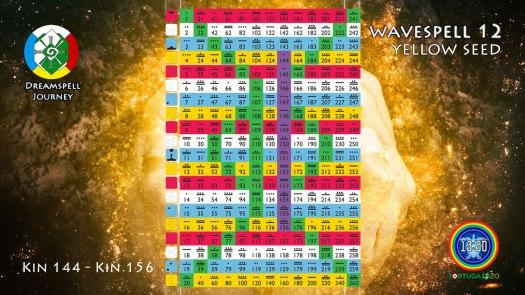 13:20 Tzolkin - Wavespell 12 / Onda Encantada 12