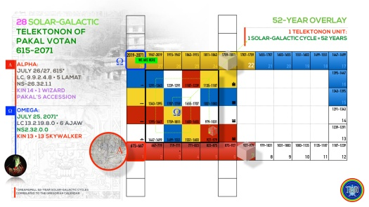 Telektonon-28-SOLAR-GALACTIC-615-2071.001