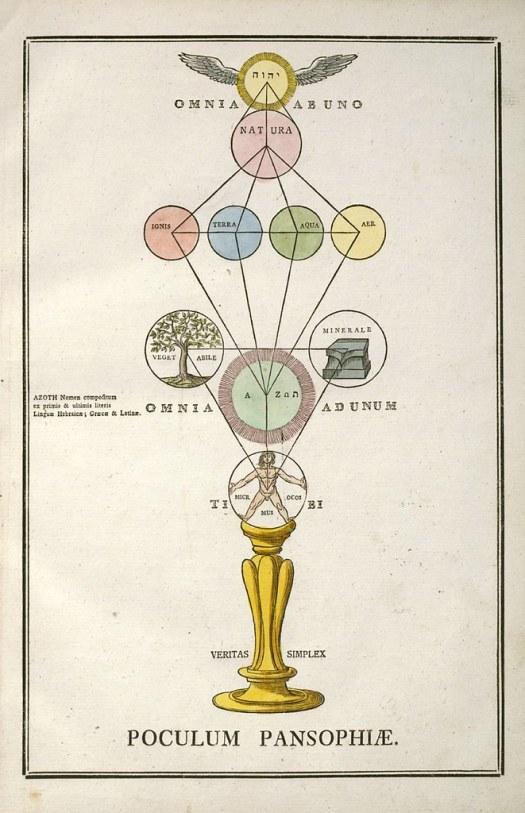 azoth 5 elements