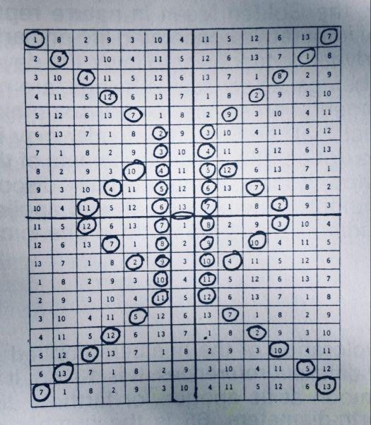 13X20-matrix-shearer