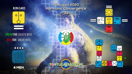 harmonic-convergence-33-dreamspell-tzolkin